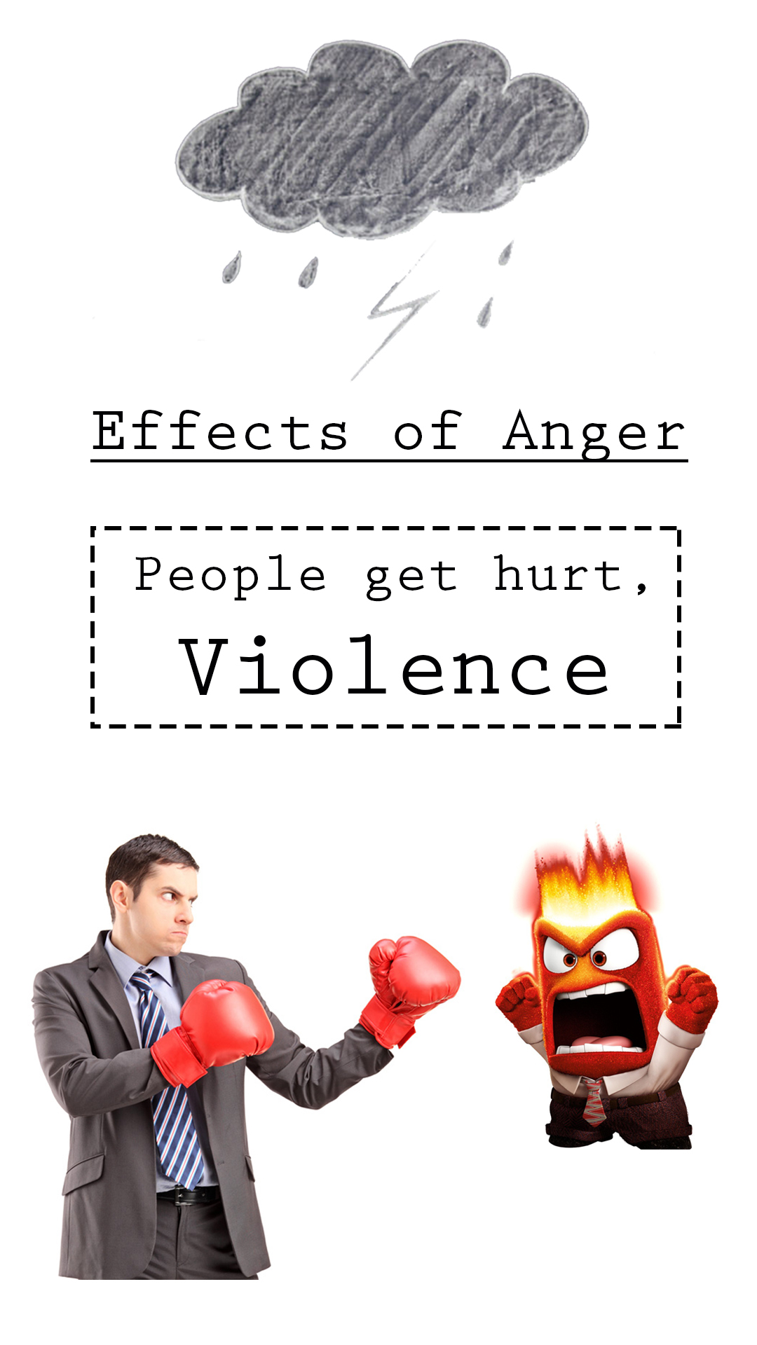 Effects Anger 1 -MOB