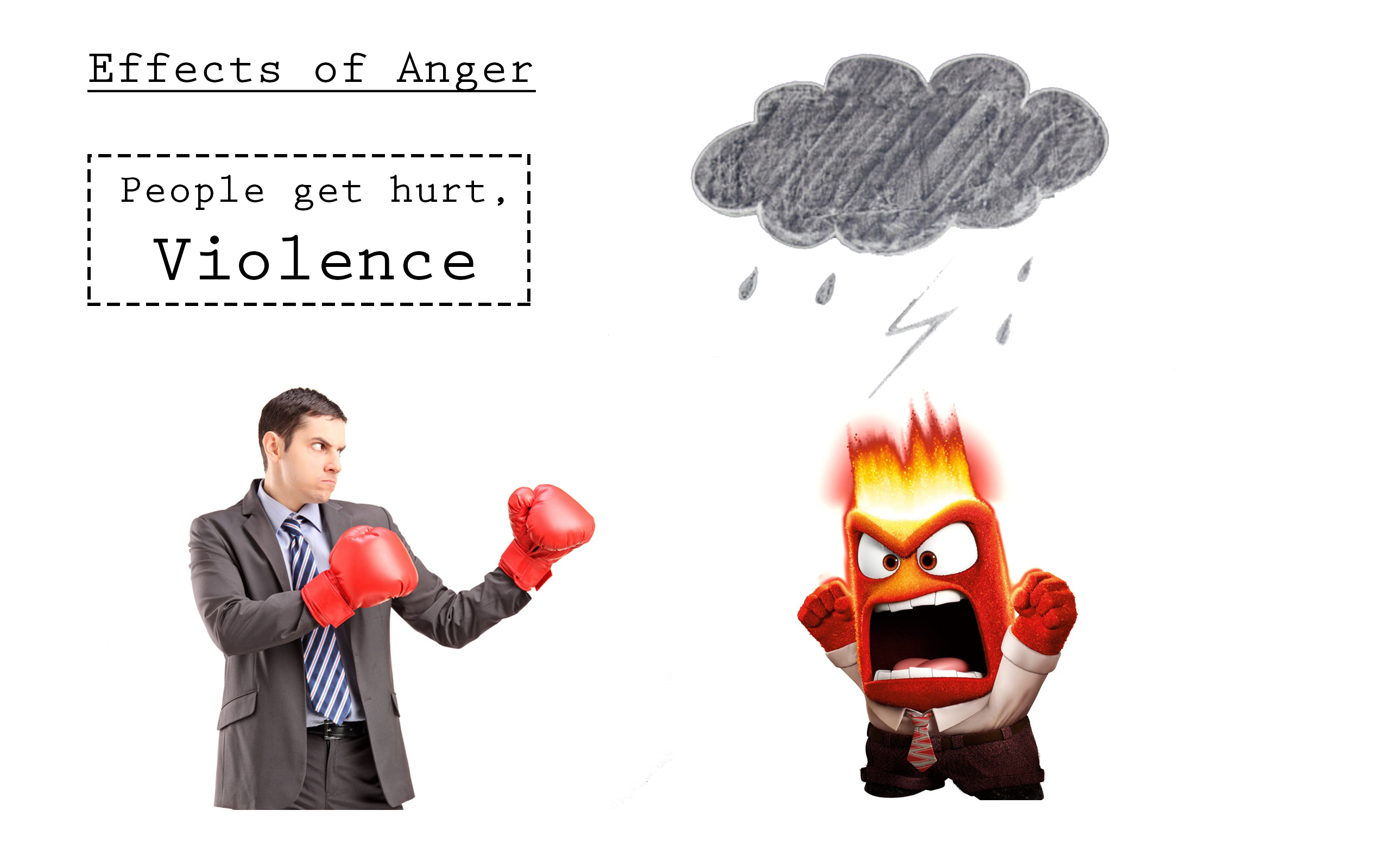 Effects Anger Volience Desktop